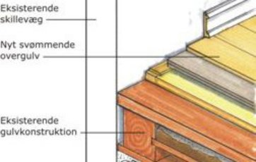 Hvordan lydisolere gulv